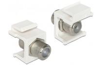 DeLOCK Keystone-Modul, F Bu. / F Bu., weiß Zum Einbau in Modulträger, Datendosen oder Aufputzgehäuse